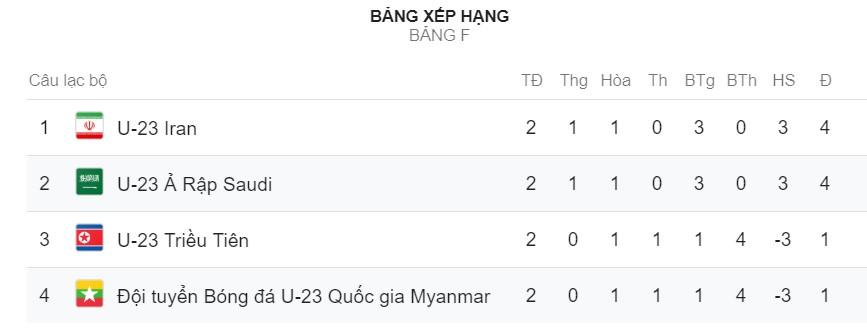 Bang F Asiad 2018