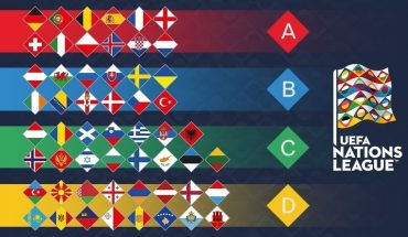 UEFA Nations Leauge la gi