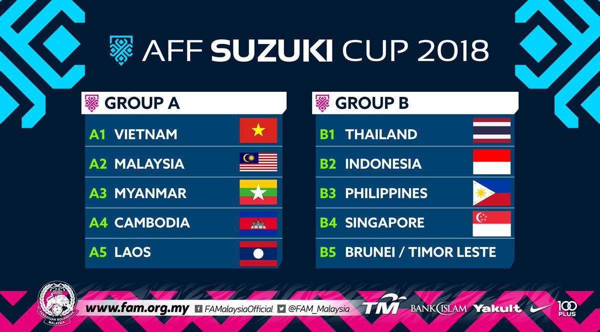 Bang dau AFF Cup 2018