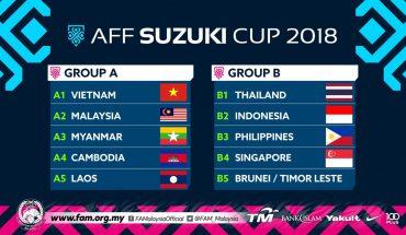 ket qua bang b aff cup 2018