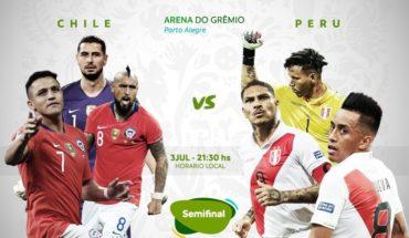 Xem trực tiếp bóng đá Chile vs Peru - Bán kết Copa America 2019